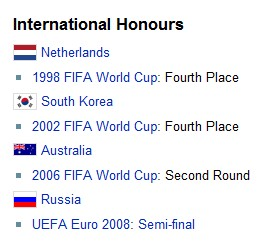 Guus International Record
