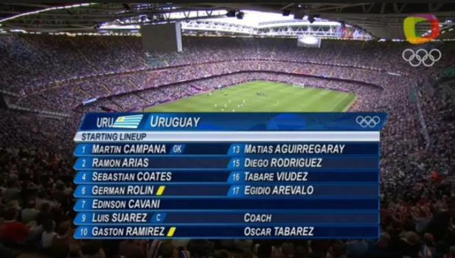 Uruguay Lineup against Great Britain